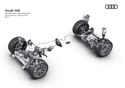 The structure of the new Audi A8  (Audi Photo)